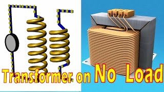 No load operation of transformer (animation)