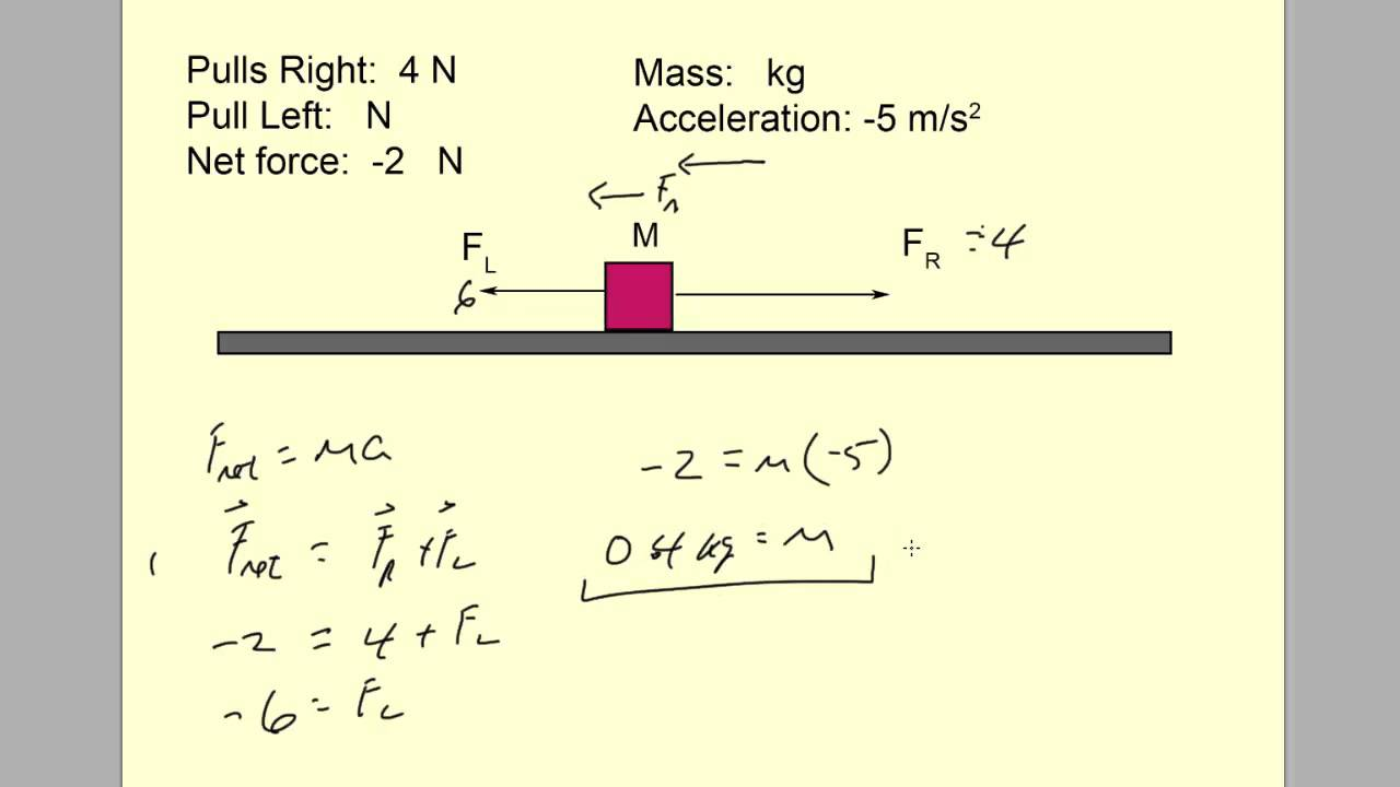 Net force (F = ma) examples, dynamics 0 - YouTube