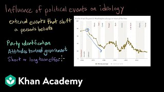 Influence of political events on ideology | AP US Government & Politics | Khan Academy
