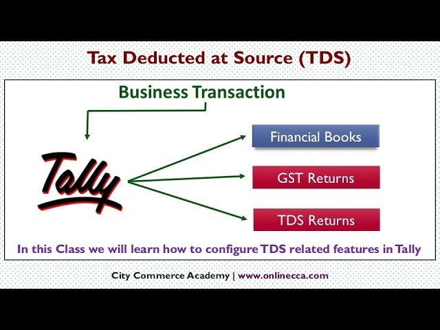 TDS Entry in Tally erp 9 with GST effect and TDS Returns