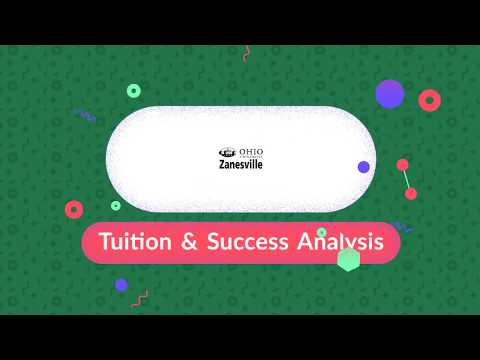 Ohio University Zanesville Campus Tuition, Admissions, News & more