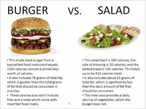 Fast Food Healthy Or Unhealthy Resturants
