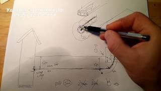 видео Особенности оборудования для водоснабжения