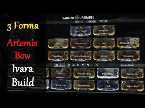 Best Ivara Build