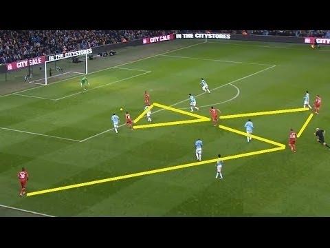 Les plus beaux buts collectifs dans le monde du football |HD