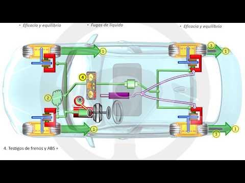 INTRODUCCIÓN A LA TECNOLOGÍA DEL AUTOMÓVIL - Módulo 15 (16/17)