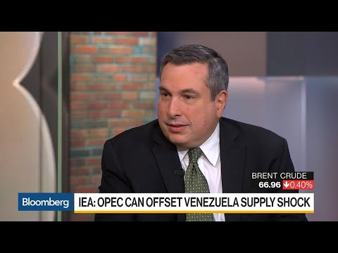 BTIG's Emanuel Sees a 'Recipe for Upside' in Energy