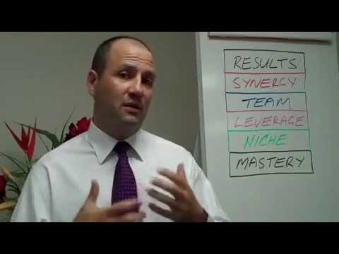 The 6 Step Business Blueprint