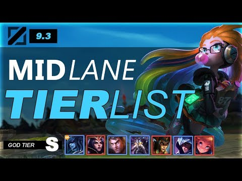 Patch 9.3 SoloQ Tier List   Mid Lane
