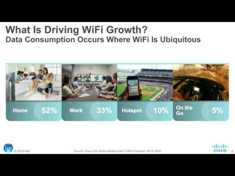 Next-Gen Carrier WiFi Revenue Models