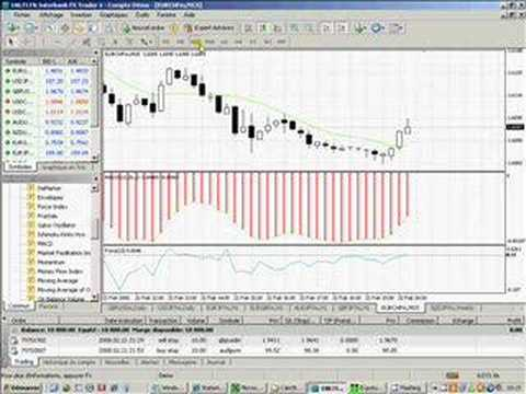 Forex triple screen trading system