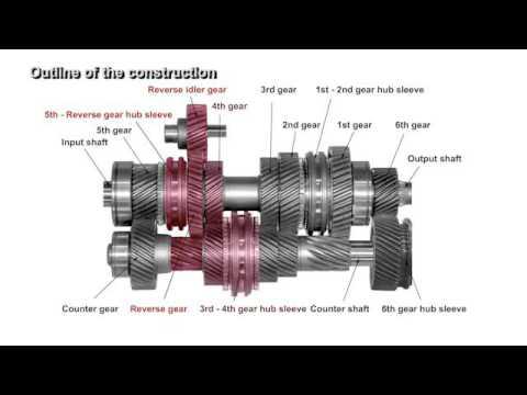 Subaru BRZ   Scion FR-S   Toyota GT86 Manual Transmission