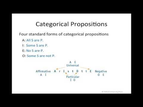 Categorical Logic: The Mechanics of Categorical Propositions and Immediate Inferences