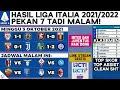 Hasil & Klasemen Liga Italia 2021 Terbaru: Sassuolo vs Inter , Torino vs Juventus | Serie A