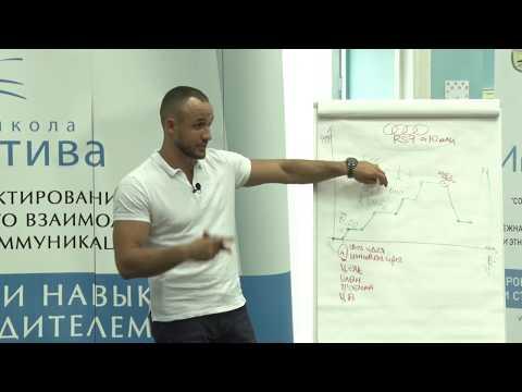 Лекция и тренинг «Разработка и реализация социальных проектов» 17.06.2019г. (МПГУ)