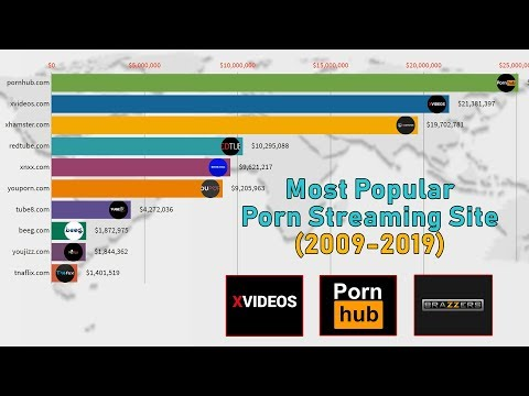 Why paying for porn doesn't make it better from YouTube · Duration:  3 minutes 50 seconds