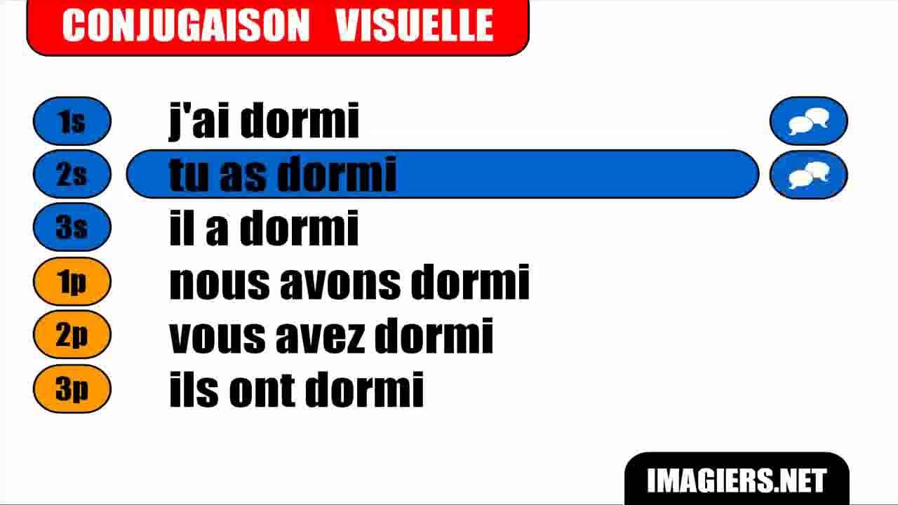 Conjugaison indicatif pass compos verbe dormir for Indicatif 86