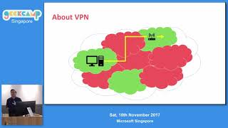 Of Course We Trust The WIFI - GeekCampSG 2017