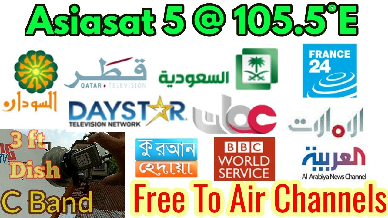 Asiasat 73S full channels on small dish 3ft 90 cm