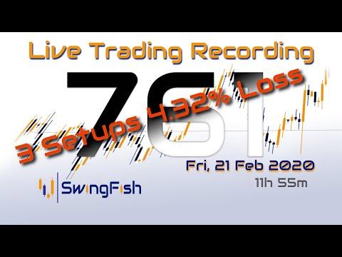 📈Day Trading #Forex LIVE [Fri, 21 Feb -0.74%] AUDJPY GBPUSD