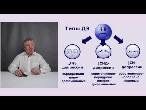 Грандаксин и реактивные депрессии.