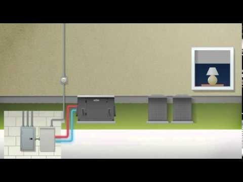 Generadores el ctricos briggs stratton youtube - Generadores de electricidad ...