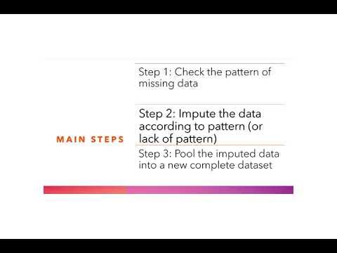 Imputation Of Missing Data - Multiple Imputation Using SPSS