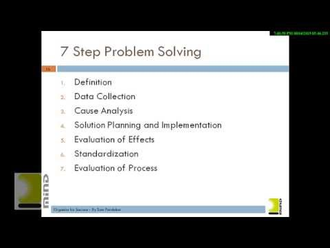 The Seven Steps of Hoshin Planning