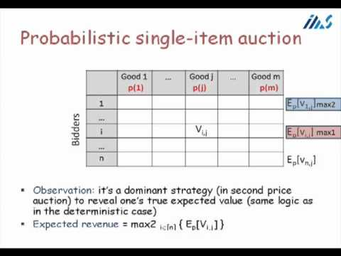 Revenue Maximization in Probabilistic Single-Item Auctions v