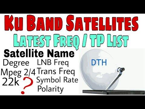 Ku band Satellites Full Frequency Or TP list  ku band channels  ka band  fta satellite