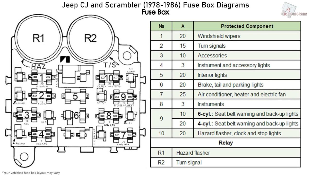 86 Camaro Fuse Box Diagram / 86 Camaro Wiring Diagram Fuse