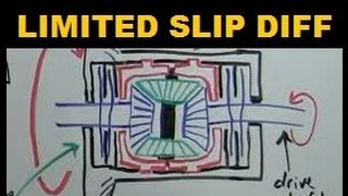 Limited Slip Differential - Explained