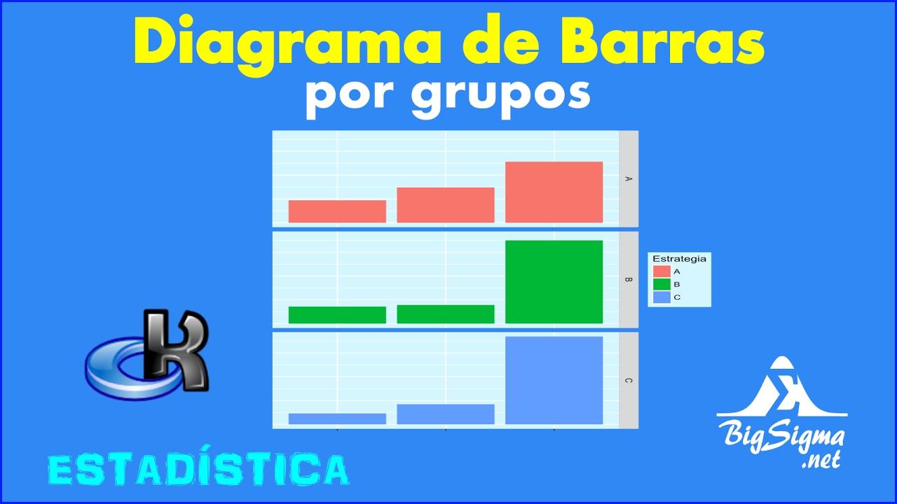 Diagrama De Barras Por Grupos