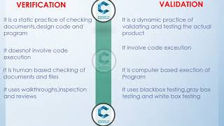 Difference between verification and validation in software testing in Software Engineering