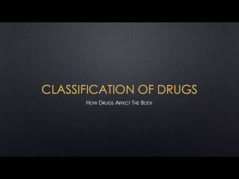 Classification of Drugs