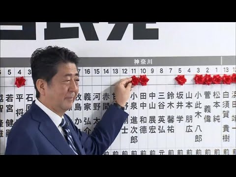 Japan's stocks on record winning streak after Abe's election victory