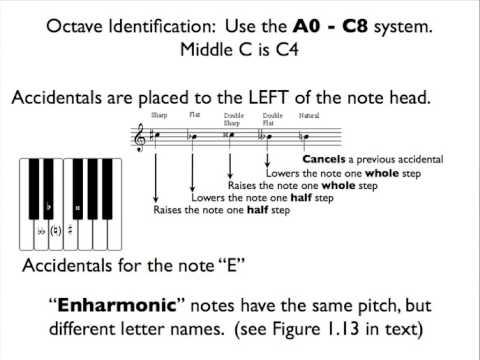 v1 Ch 01 Notation