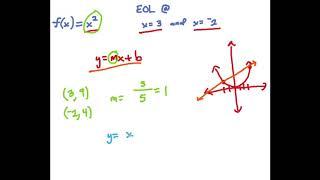 Equation of a Secant Line