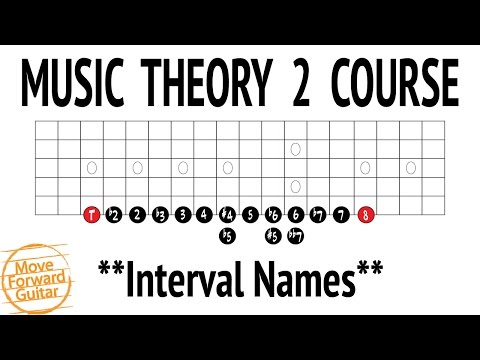 Music Theory 2 Guitar Course | Interval Names | Lesson 1