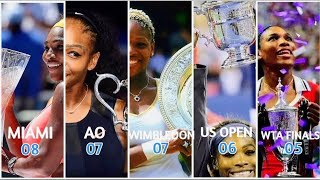 Rankings Of All Titles Won By Serena Williams   SERENA WILLIAMS FANS