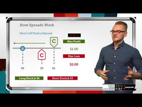 Option Strategies: How Spreads Work | Options Trading Concepts