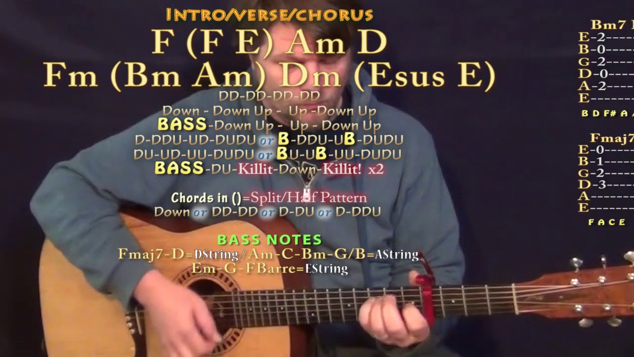 Everybody Dies J Cole Guitar Lesson Chord Chart Capo 4th Youtube