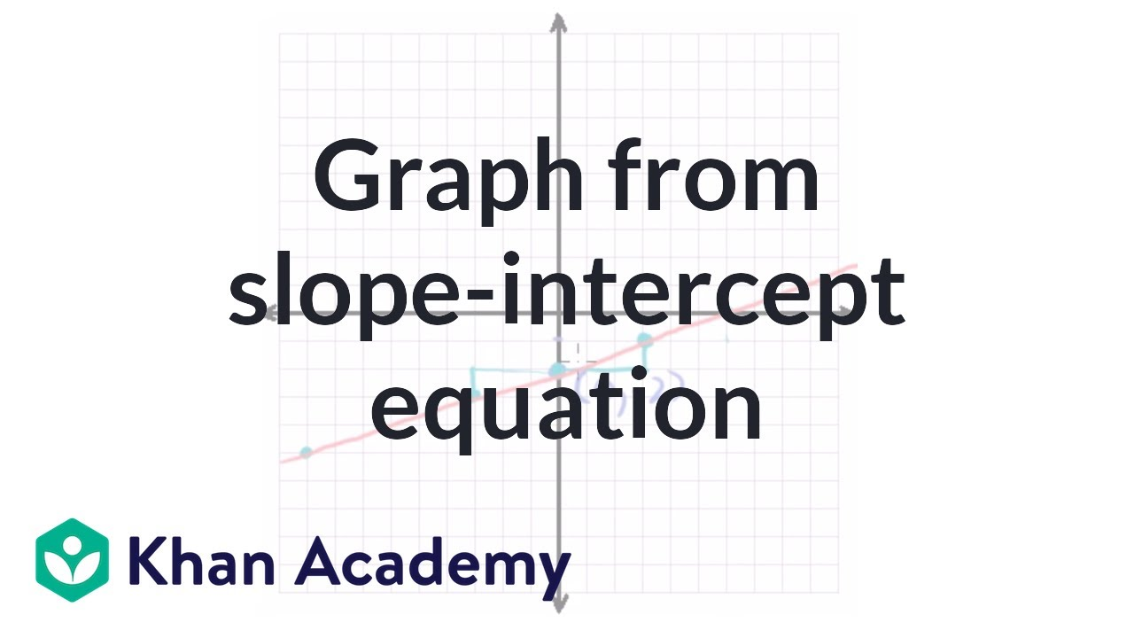 small resolution of Graph from slope-intercept equation (video)   Khan Academy
