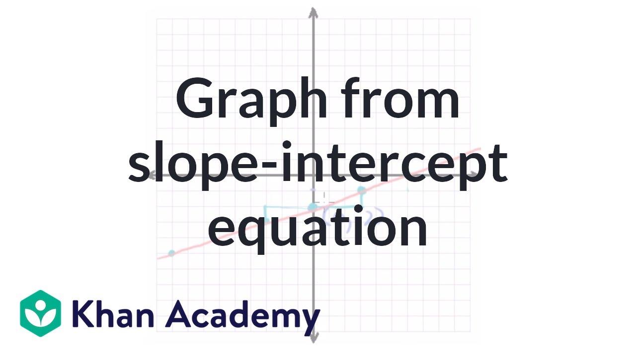 medium resolution of Graph from slope-intercept equation (video)   Khan Academy