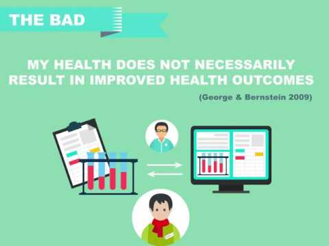 My Health Record - The Good, The Bad and The Ugly
