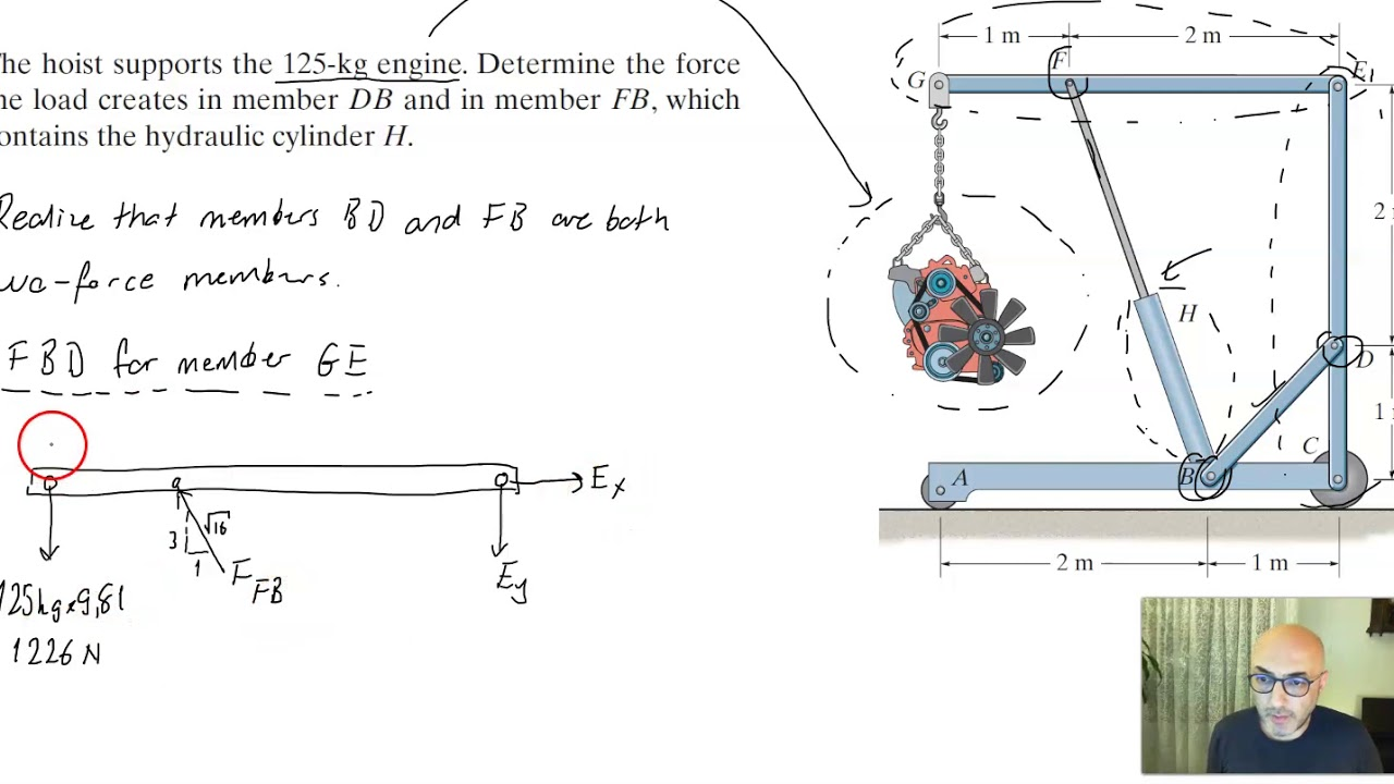 Static analysis of frames and machines_Hoist frame example