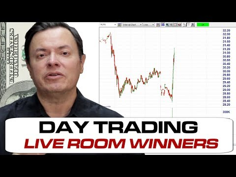 Day Trading Gaps, Tape Reading & Breakouts