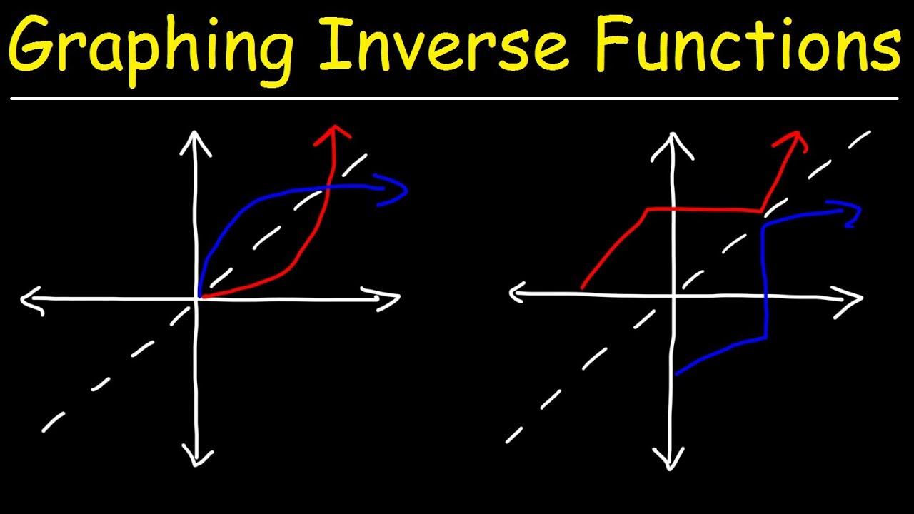 Inverse Functions Derivatives: AP® Calculus Crash Course
