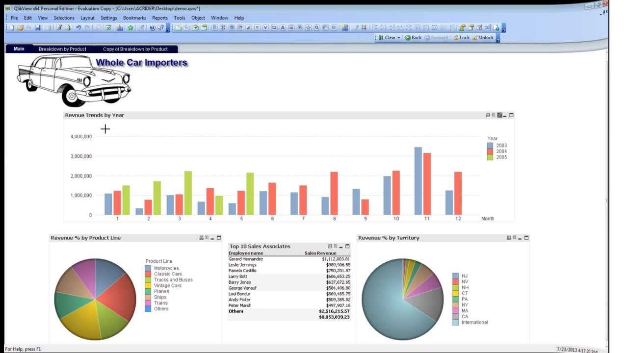 examples of dashboards in qlik qlikview youtube