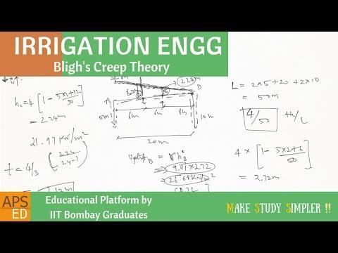 Bligh's Creep Theory | Irrigation Engineering